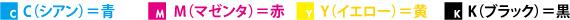 C(シアン)=青 M(マゼンタ)=赤 Y(イエロー)=黄   K(ブラック)=黒